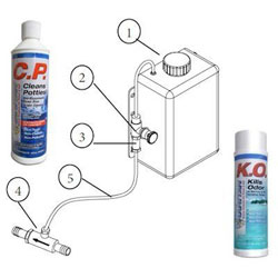 Raritan K.O.2 Knock Out Odors Kit
