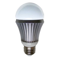 Dr. LED Edison SideKick 3X LED Replacement Bulb