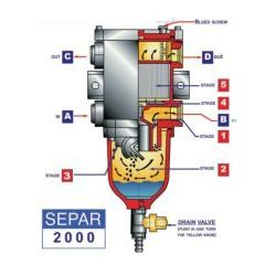 Separ SWK-2000/5/50D-G Single Fuel Filter / Water Separator Assembly