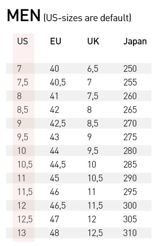 f3f92719a8d Helly Hansen Size Chart from Defender