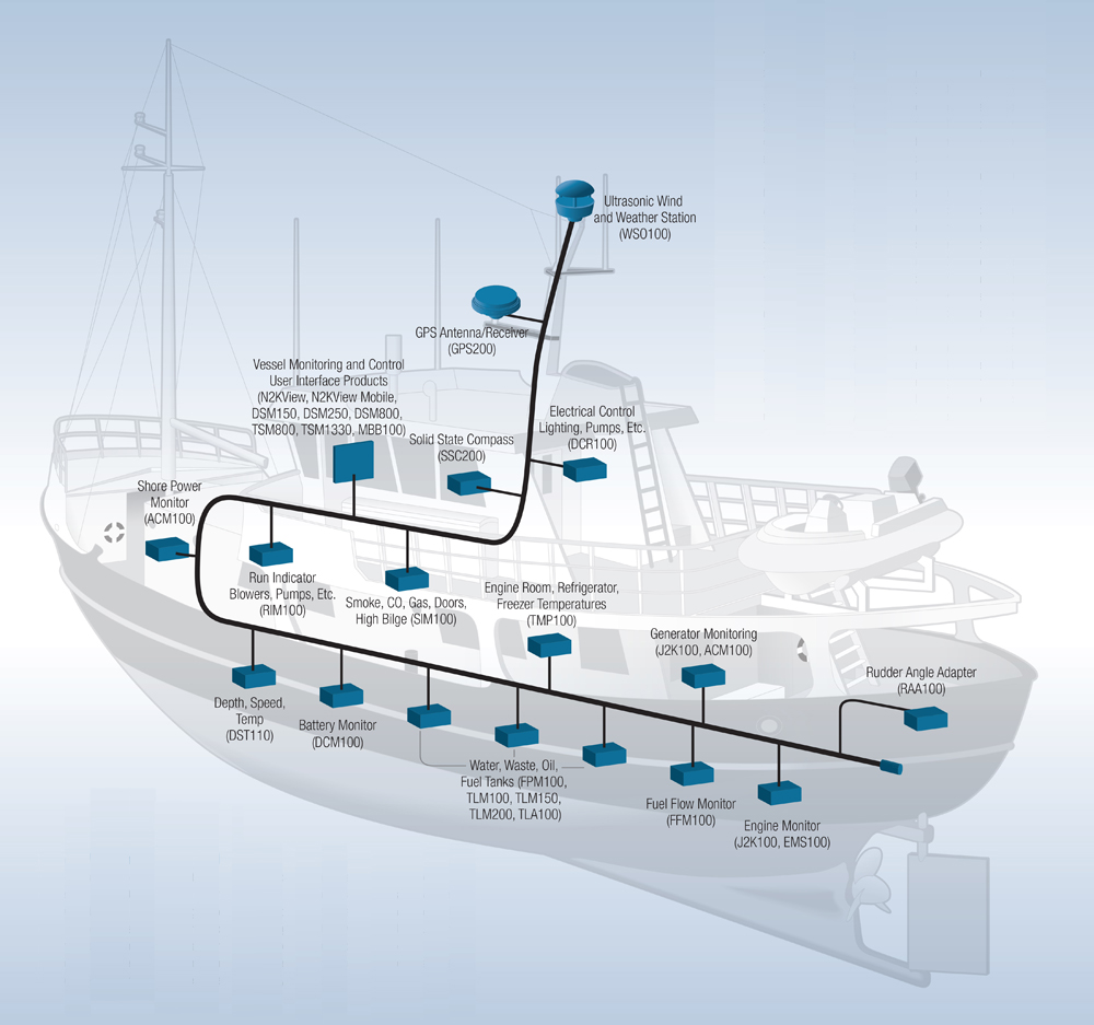 Maretron Vessel Monitoring Control Systems Nmea 2000 Network Wiring Diagrams N2kbuilder Analysis Software N2kanalyzer Is A Tool Currently Offered Free Of Charge With The Purchase Usb